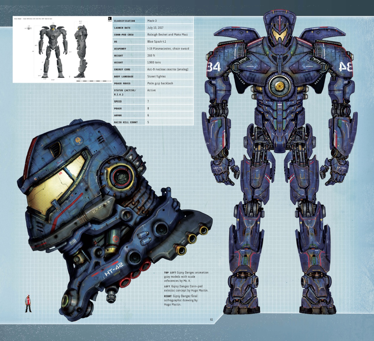 Gypsy Danger Concept Art from Pacific RIm